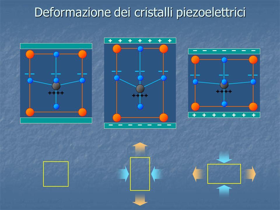 Deformazione dei cristalli piezoelettrici