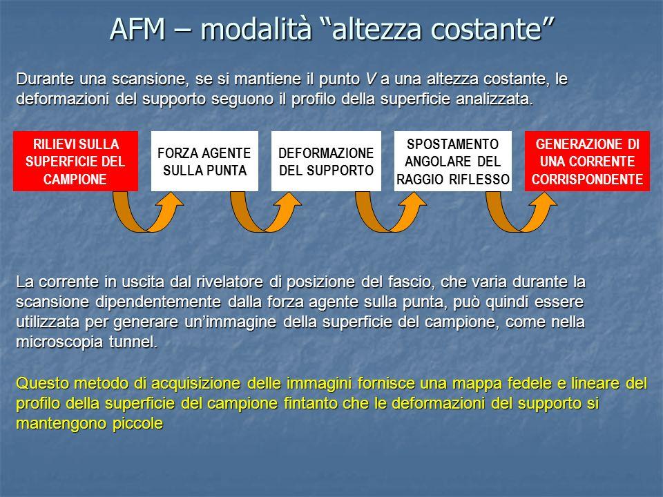 AFM – modalità altezza costante