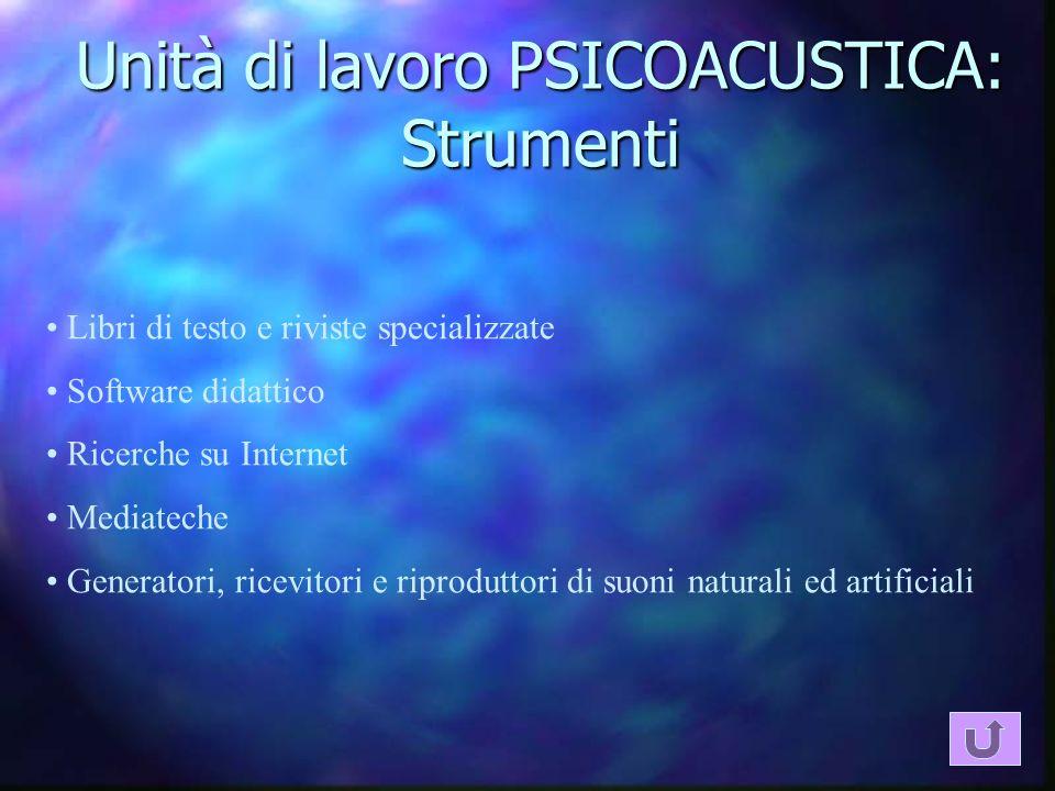 Unità di lavoro PSICOACUSTICA: Strumenti