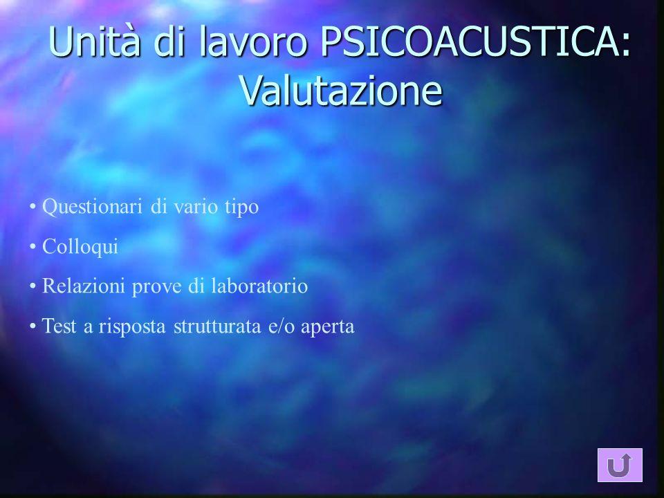 Unità di lavoro PSICOACUSTICA: Valutazione