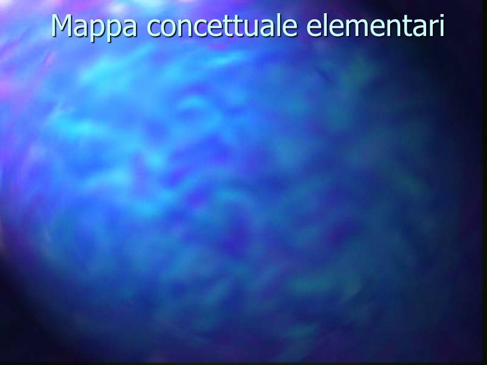 Mappa concettuale elementari