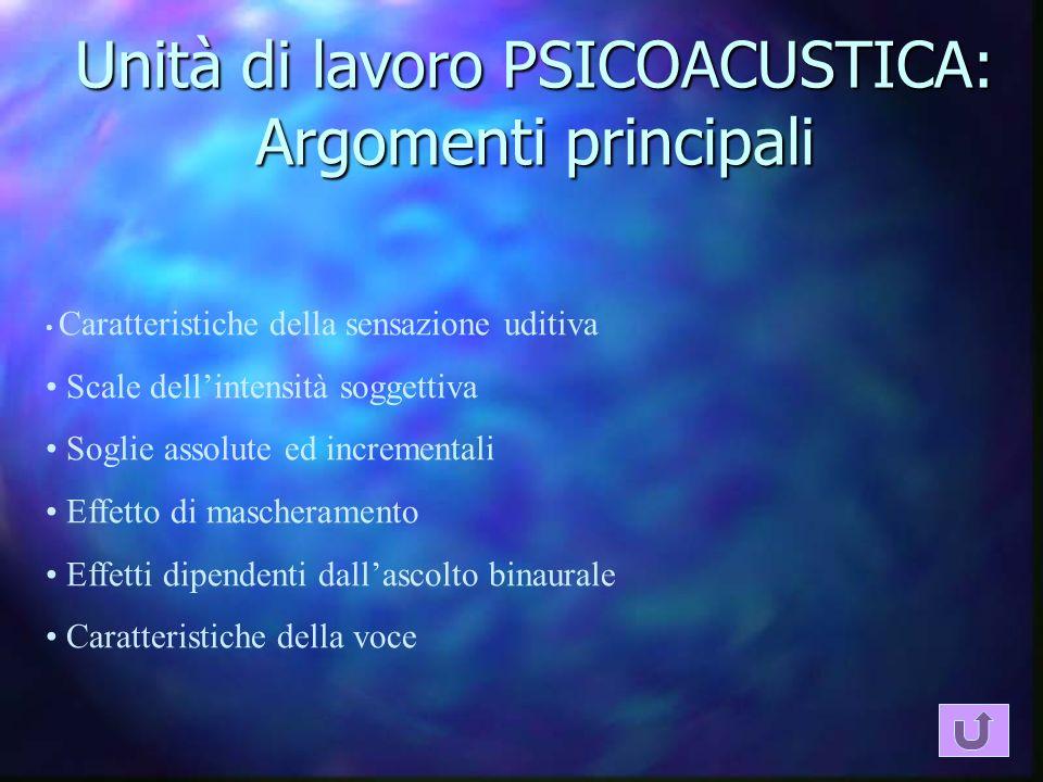 Unità di lavoro PSICOACUSTICA: Argomenti principali