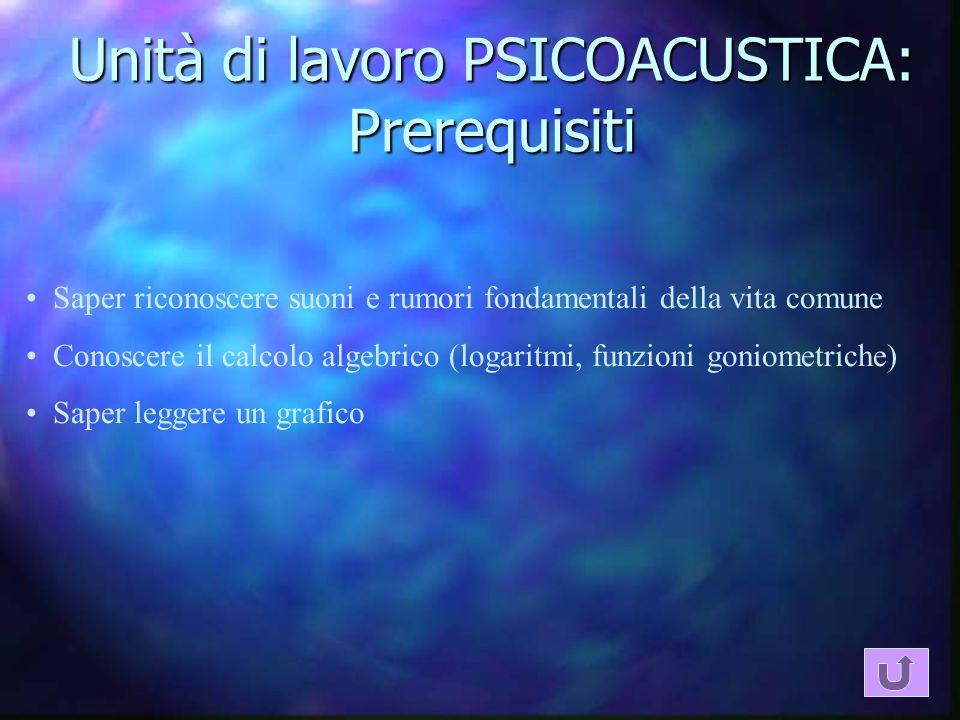 Unità di lavoro PSICOACUSTICA: Prerequisiti