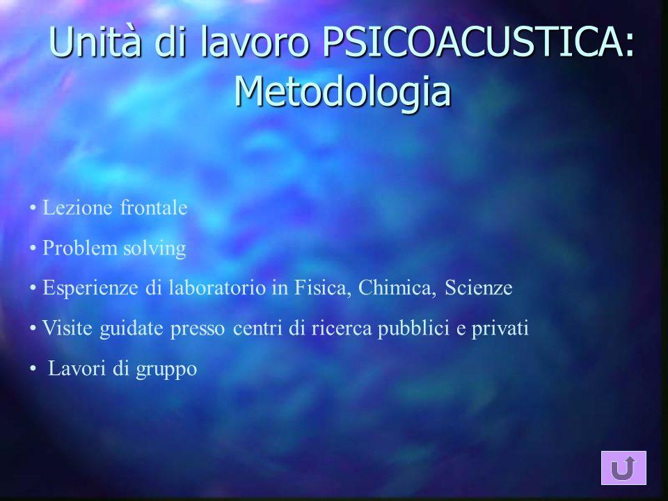 Unità di lavoro PSICOACUSTICA: Metodologia