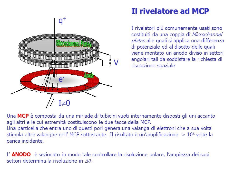 Il rivelatore ad MCP q+ V e- I0