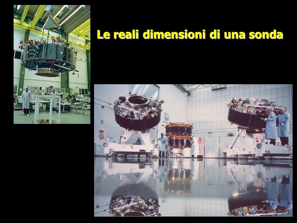 Le reali dimensioni di una sonda