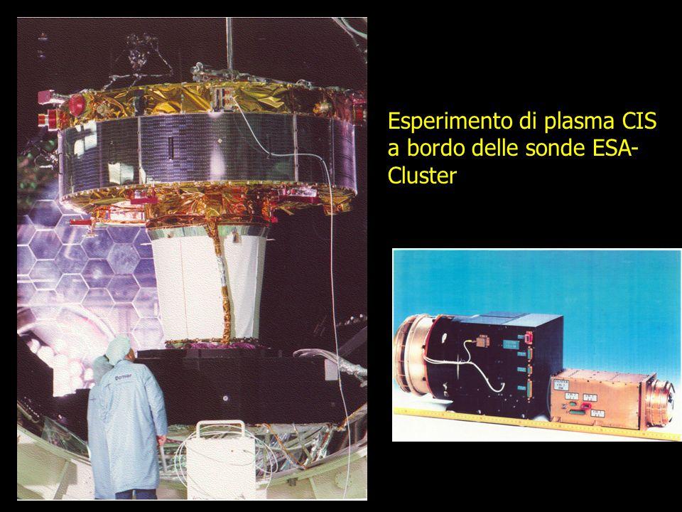 Esperimento di plasma CIS a bordo delle sonde ESA-Cluster