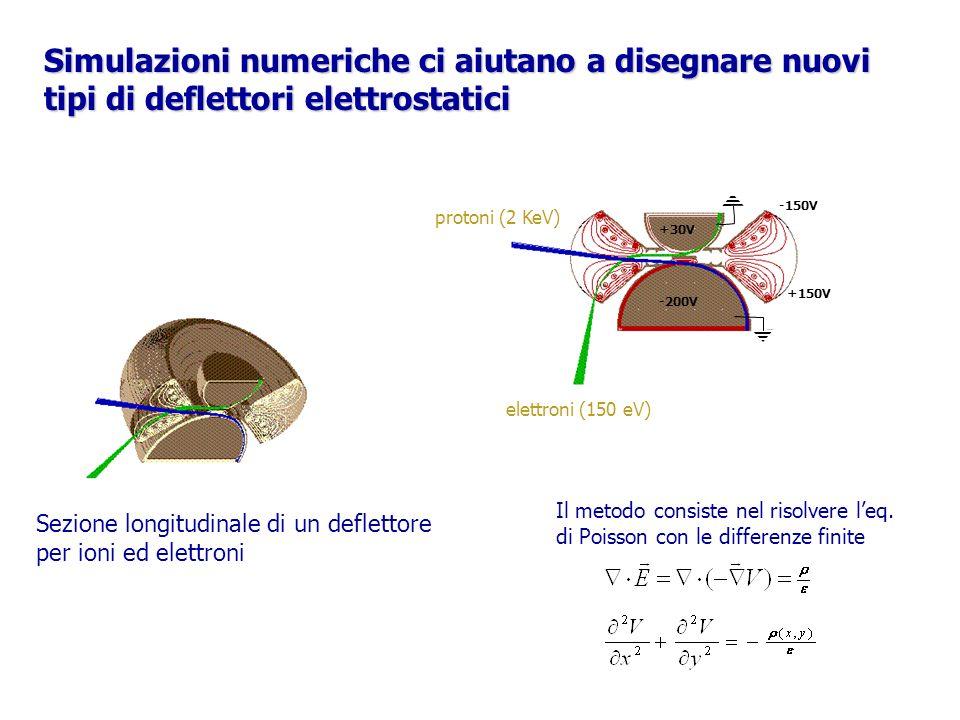 Simulazioni numeriche ci aiutano a disegnare nuovi