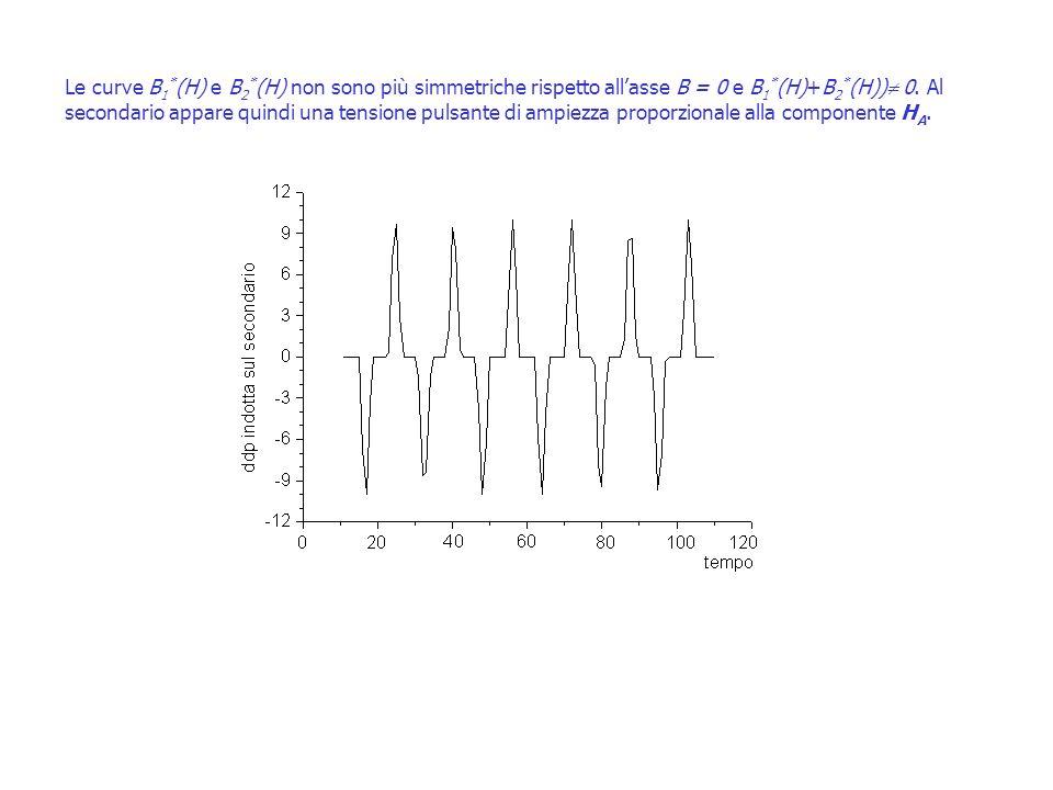 Le curve B1*(H) e B2*(H) non sono più simmetriche rispetto all'asse B = 0 e B1*(H)+B2*(H)) 0. Al secondario appare quindi una tensione pulsante di ampiezza proporzionale alla componente HA.