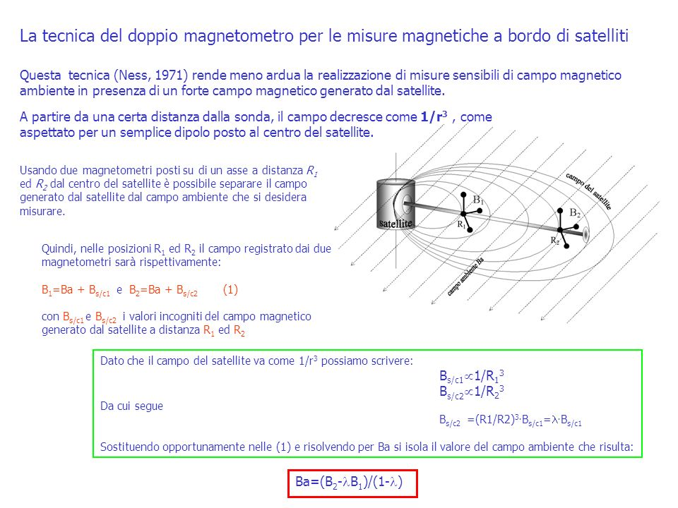 La tecnica del doppio magnetometro per le misure magnetiche a bordo di satelliti