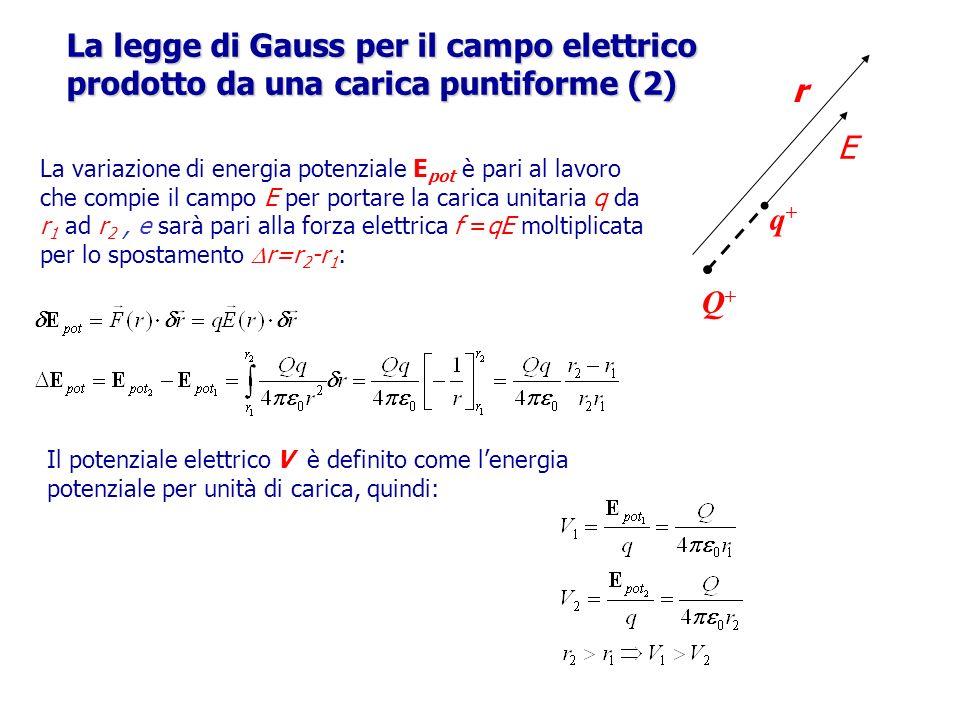 La legge di Gauss per il campo elettrico prodotto da una carica puntiforme (2)