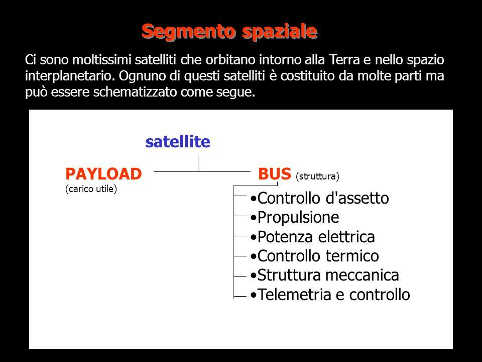 Segmento spaziale satellite PAYLOAD BUS (struttura)