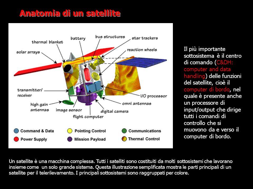 Anatomia di un satellite