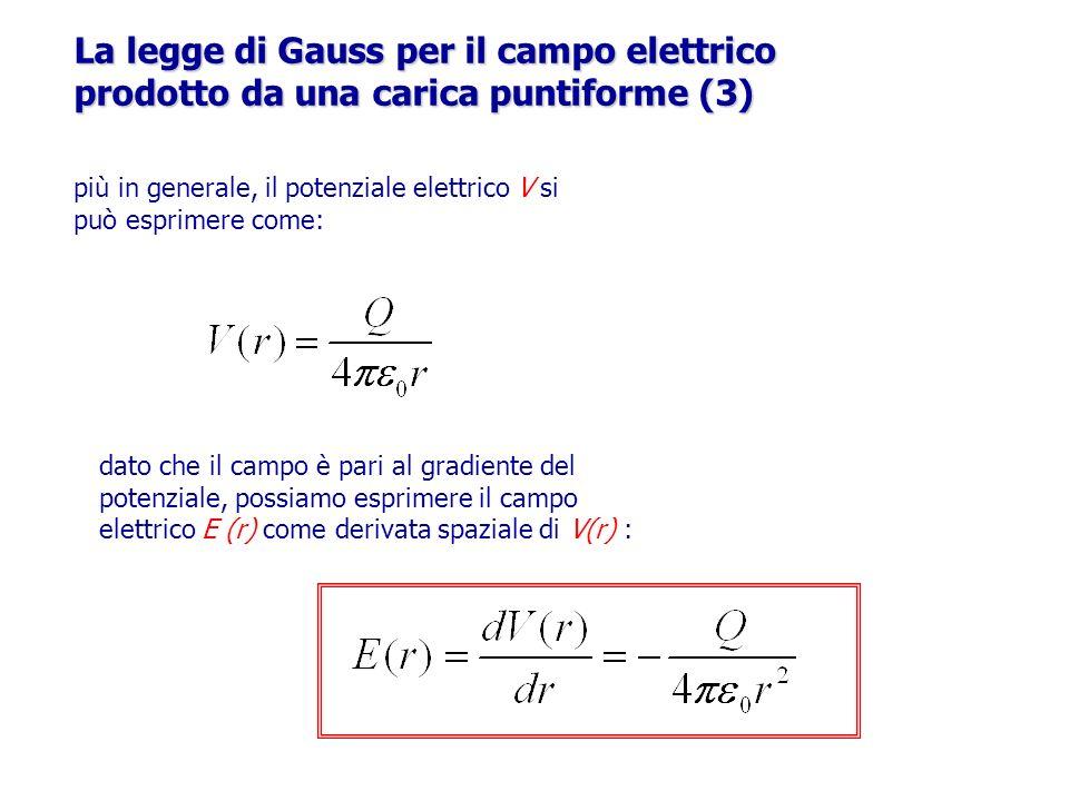 La legge di Gauss per il campo elettrico prodotto da una carica puntiforme (3)