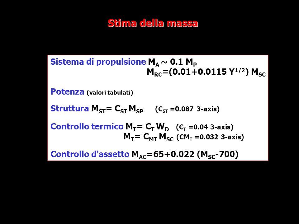 Stima della massa Sistema di propulsione MA ~ 0.1 MP