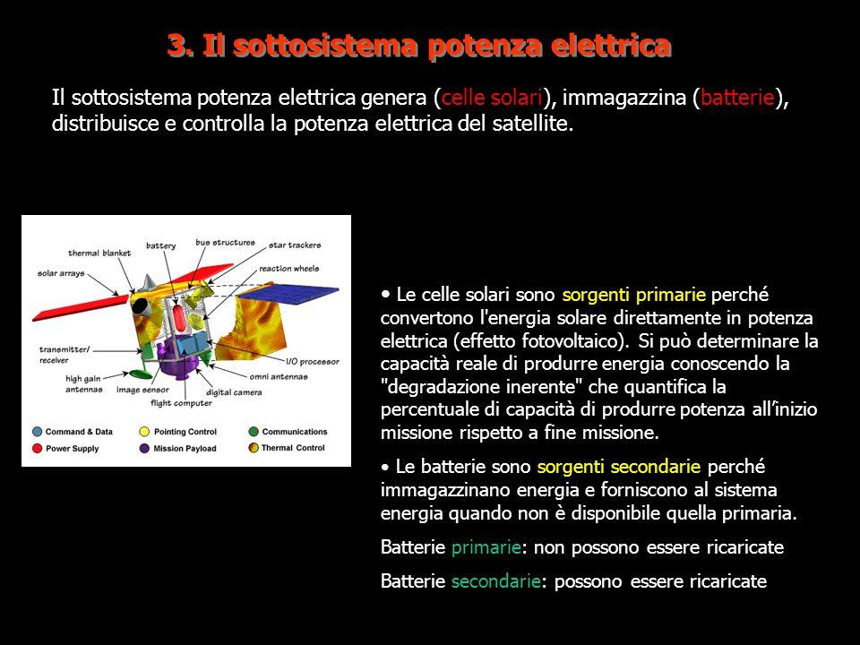 3. Il sottosistema potenza elettrica