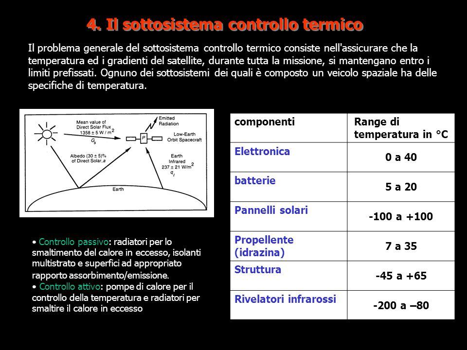 4. Il sottosistema controllo termico