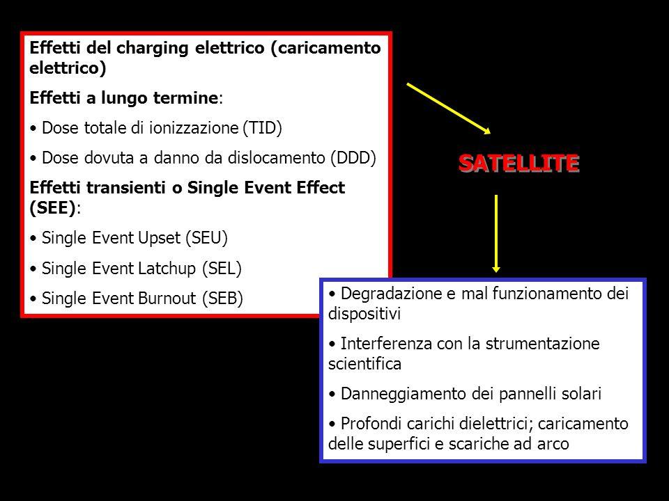 SATELLITE Effetti del charging elettrico (caricamento elettrico)