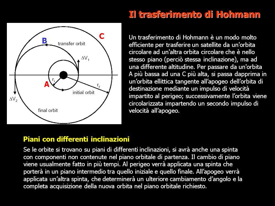 Il trasferimento di Hohmann