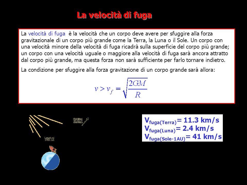 La velocità di fuga Vfuga(Terra)= 11.3 km/s Vfuga(Luna)= 2.4 km/s