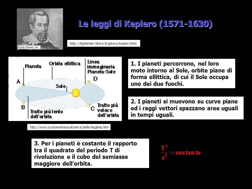 Le leggi di Keplero (1571-1630) http://digilander.libero.it/gibovo/kepler.html.
