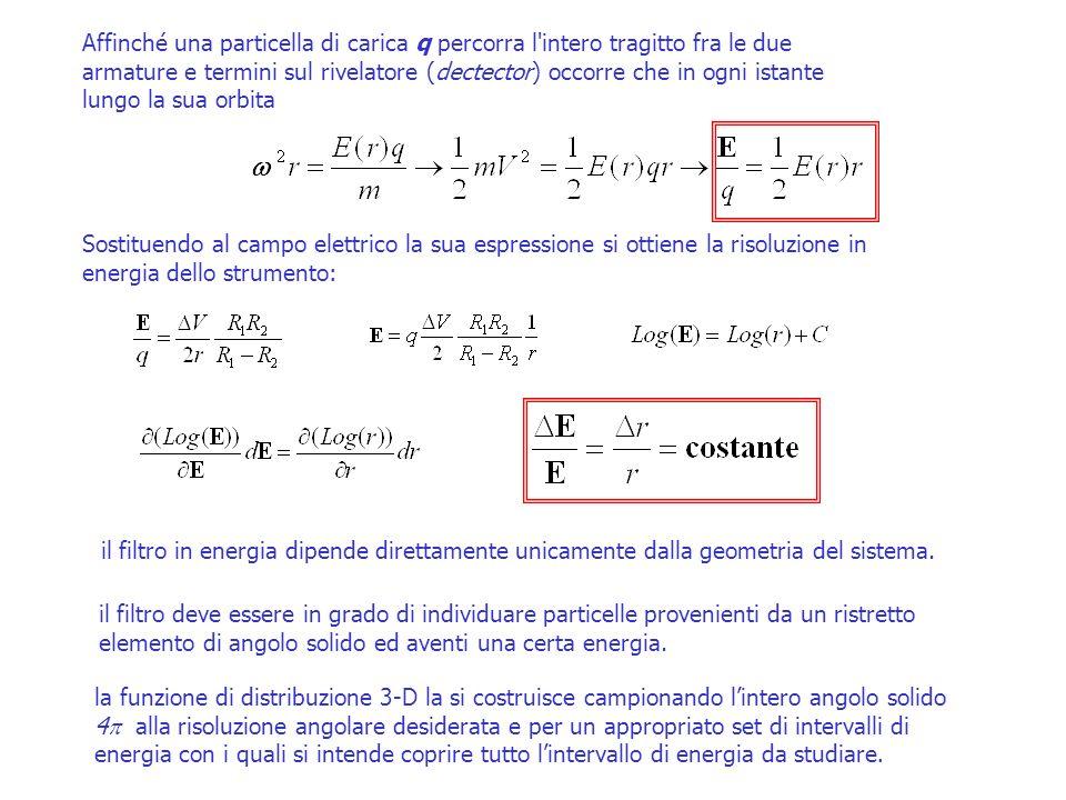 Affinché una particella di carica q percorra l intero tragitto fra le due armature e termini sul rivelatore (dectector) occorre che in ogni istante lungo la sua orbita