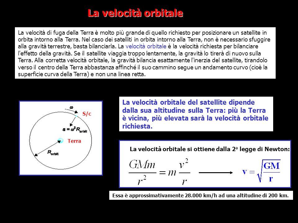 La velocità orbitale