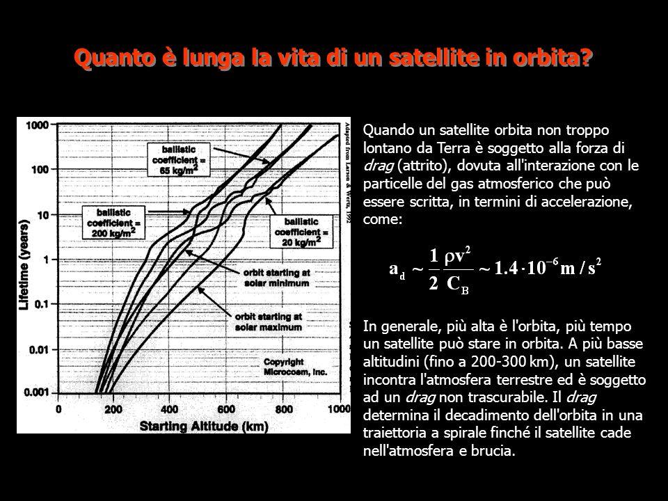 Quanto è lunga la vita di un satellite in orbita