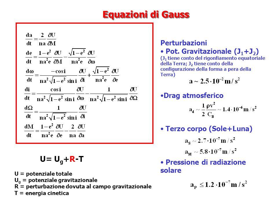 Equazioni di Gauss U= Ug+R-T Perturbazioni Pot. Gravitazionale (J1+J2)