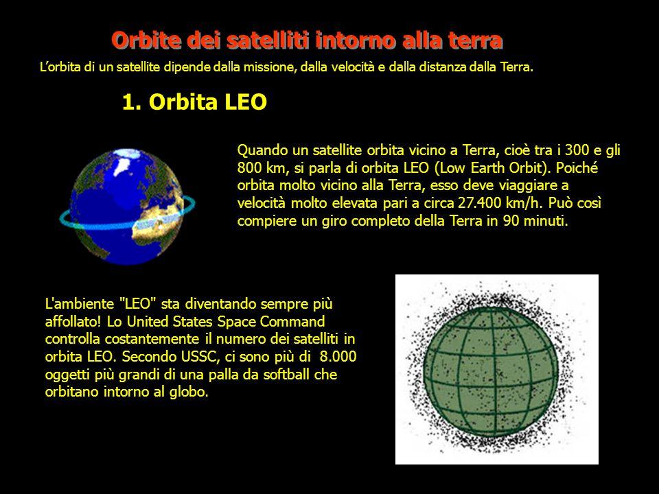 Orbite dei satelliti intorno alla terra