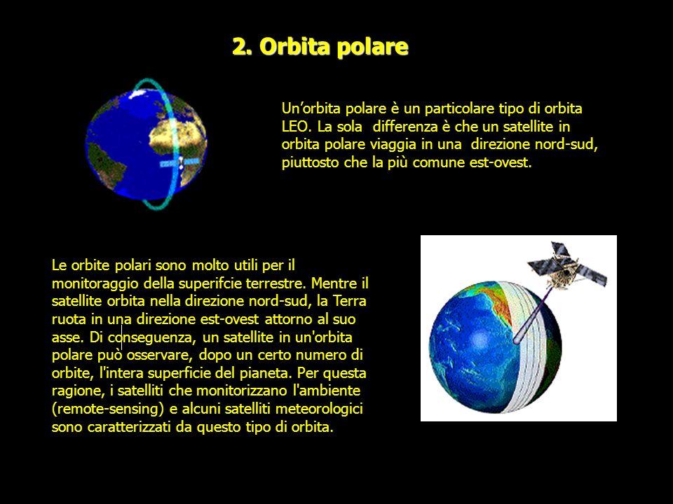 2. Orbita polare