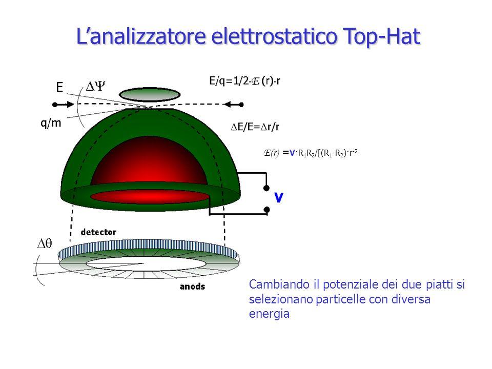 L'analizzatore elettrostatico Top-Hat