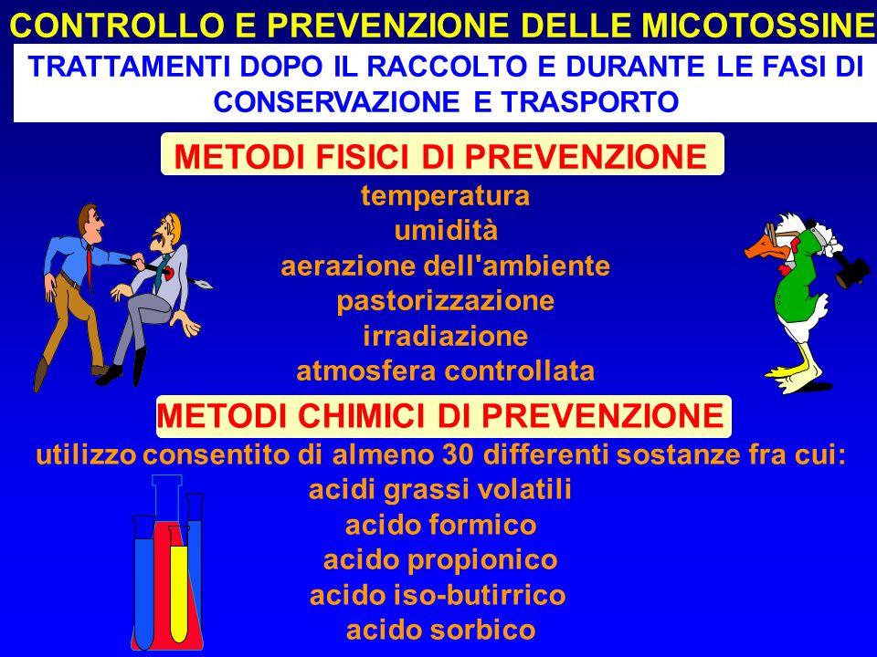METODI FISICI DI PREVENZIONE METODI CHIMICI DI PREVENZIONE