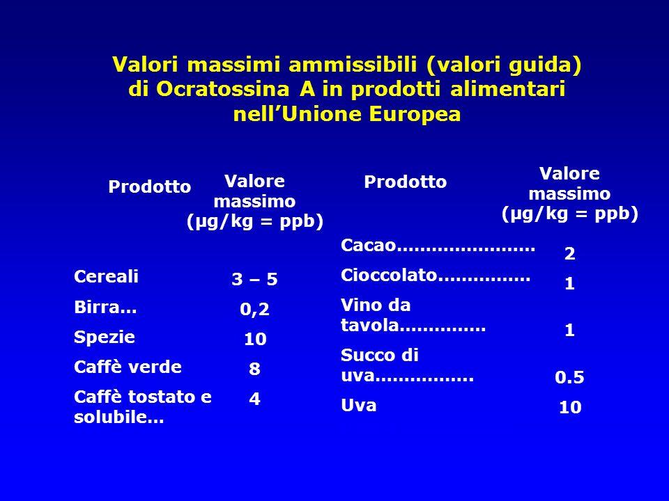 Valori massimi ammissibili (valori guida) di Ocratossina A in prodotti alimentari nell'Unione Europea