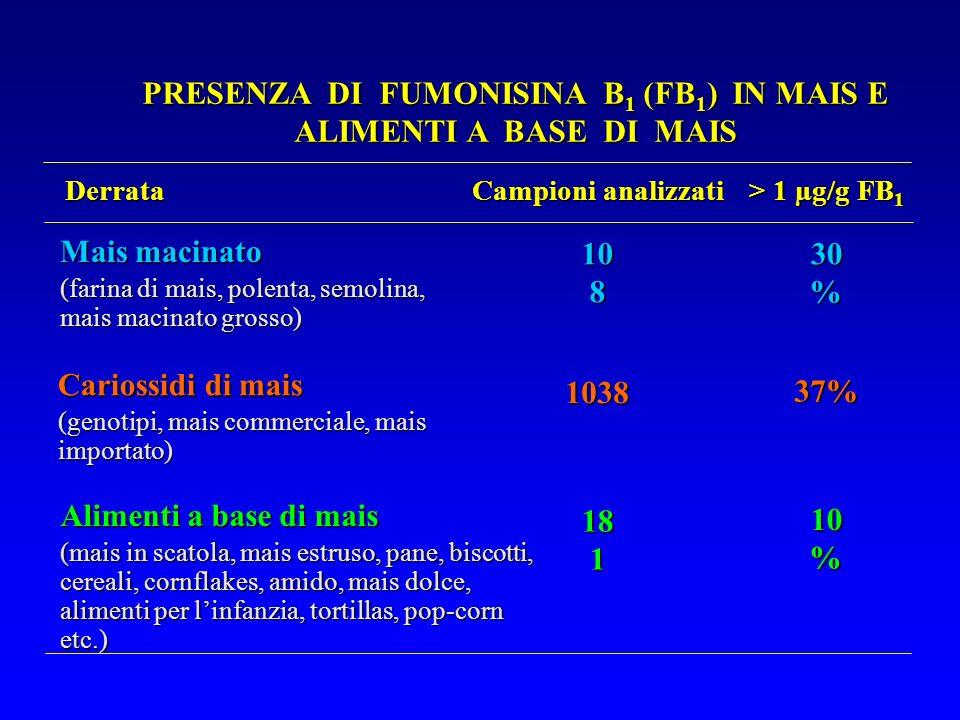PRESENZA DI FUMONISINA B1 (FB1) IN MAIS E ALIMENTI A BASE DI MAIS