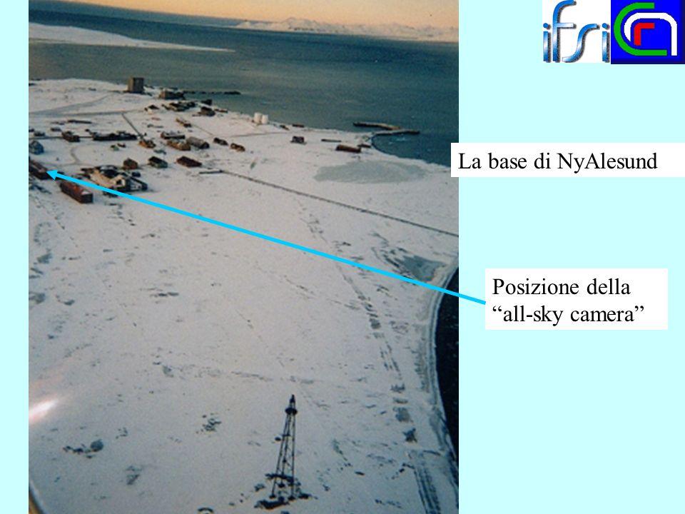 La base di NyAlesund Posizione della all-sky camera