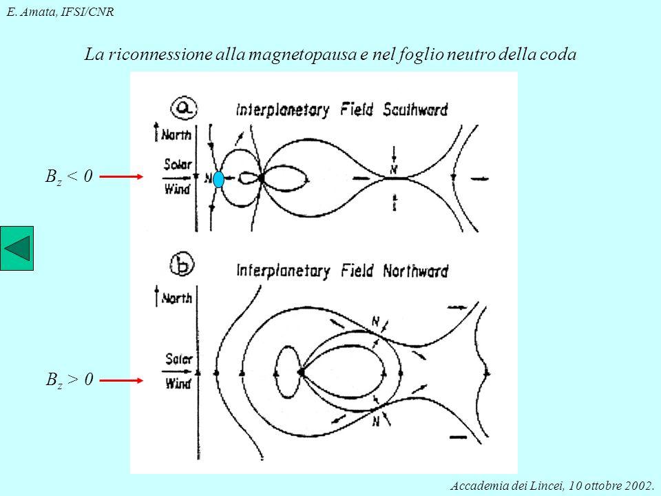 La riconnessione alla magnetopausa e nel foglio neutro della coda
