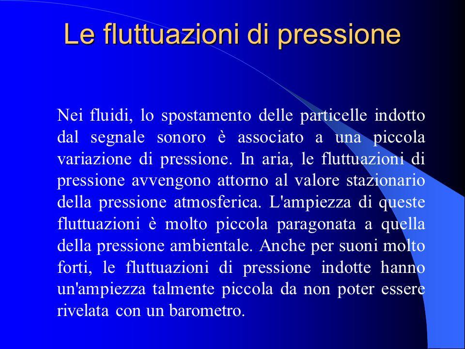 Le fluttuazioni di pressione