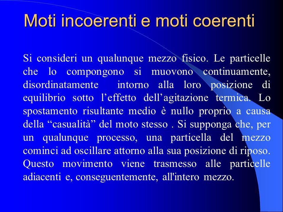 Moti incoerenti e moti coerenti