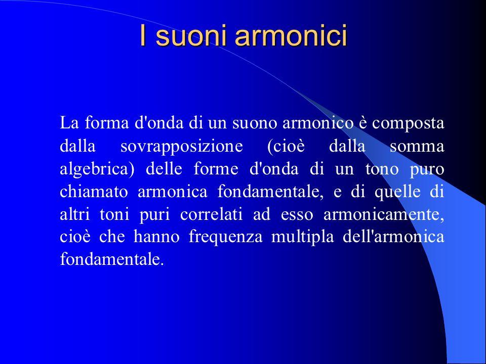 I suoni armonici