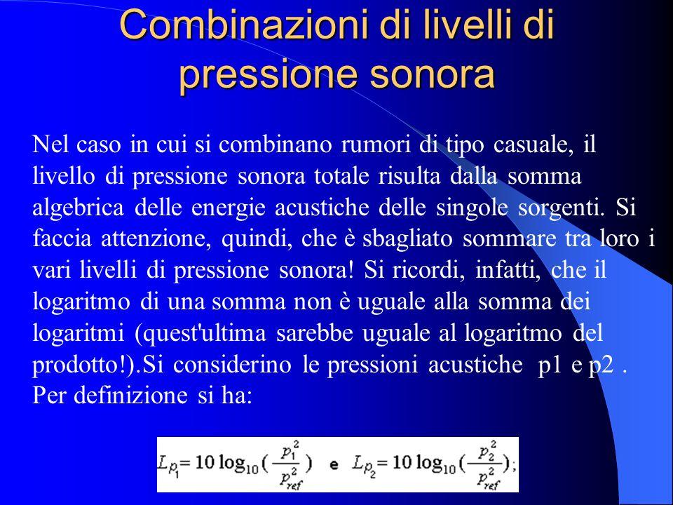 Combinazioni di livelli di pressione sonora