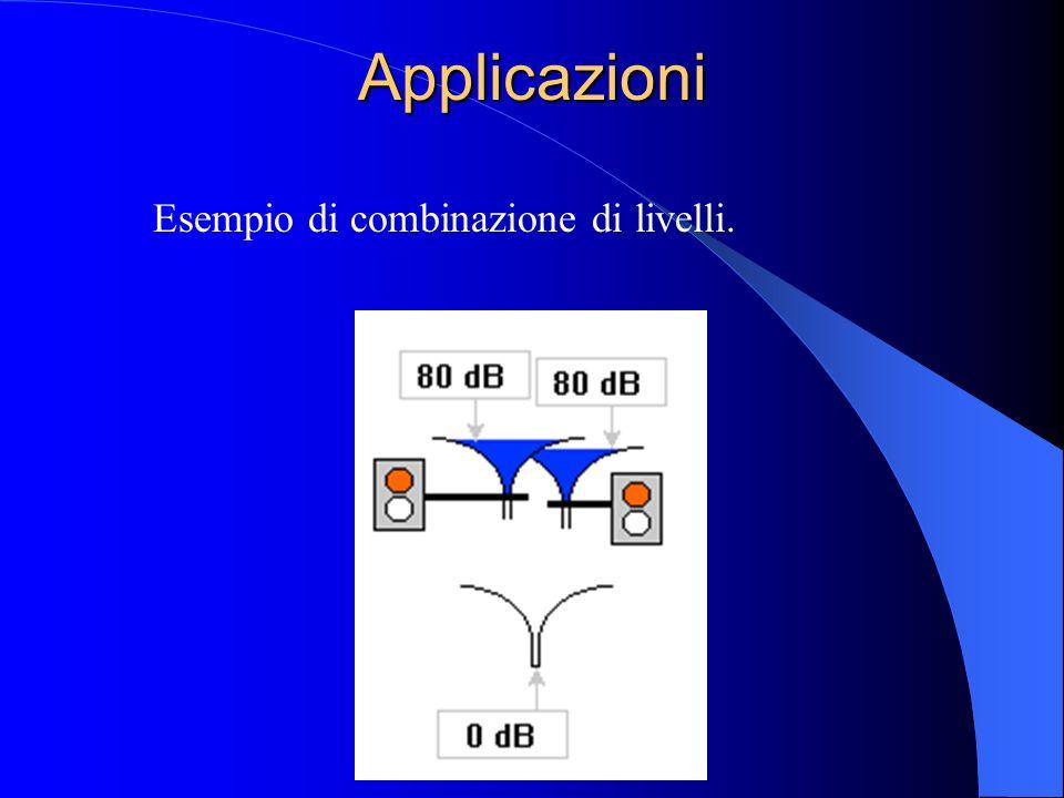 Applicazioni Esempio di combinazione di livelli.