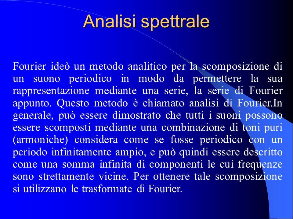 Analisi spettrale