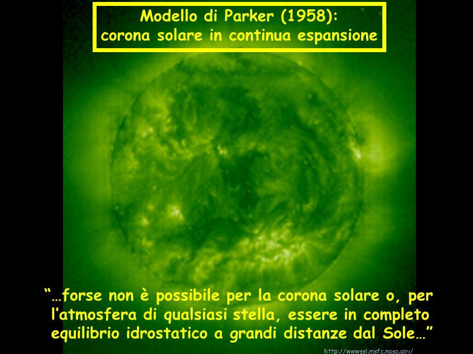 Modello di Parker (1958): corona solare in continua espansione