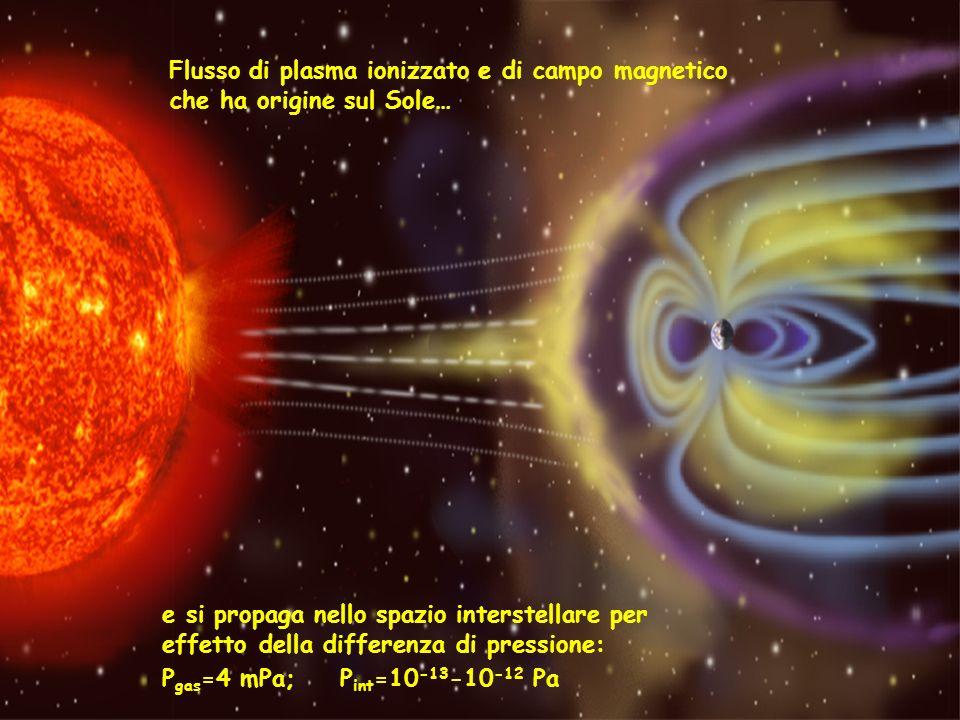 Flusso di plasma ionizzato e di campo magnetico che ha origine sul Sole…
