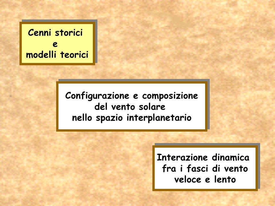 Configurazione e composizione nello spazio interplanetario
