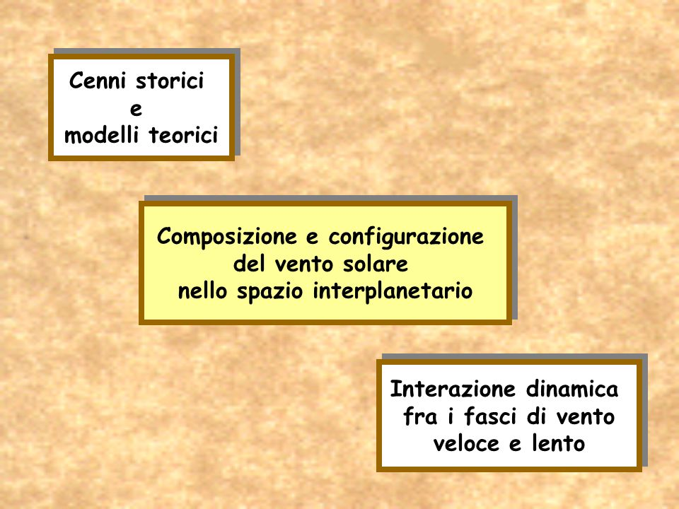 Composizione e configurazione nello spazio interplanetario