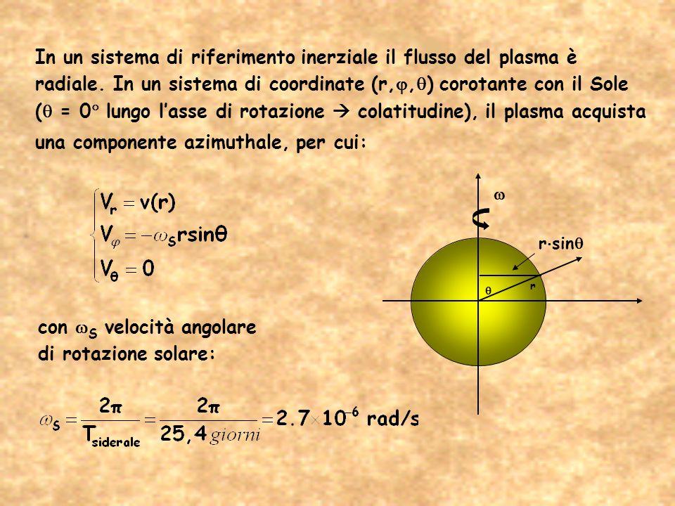 con wS velocità angolare di rotazione solare: