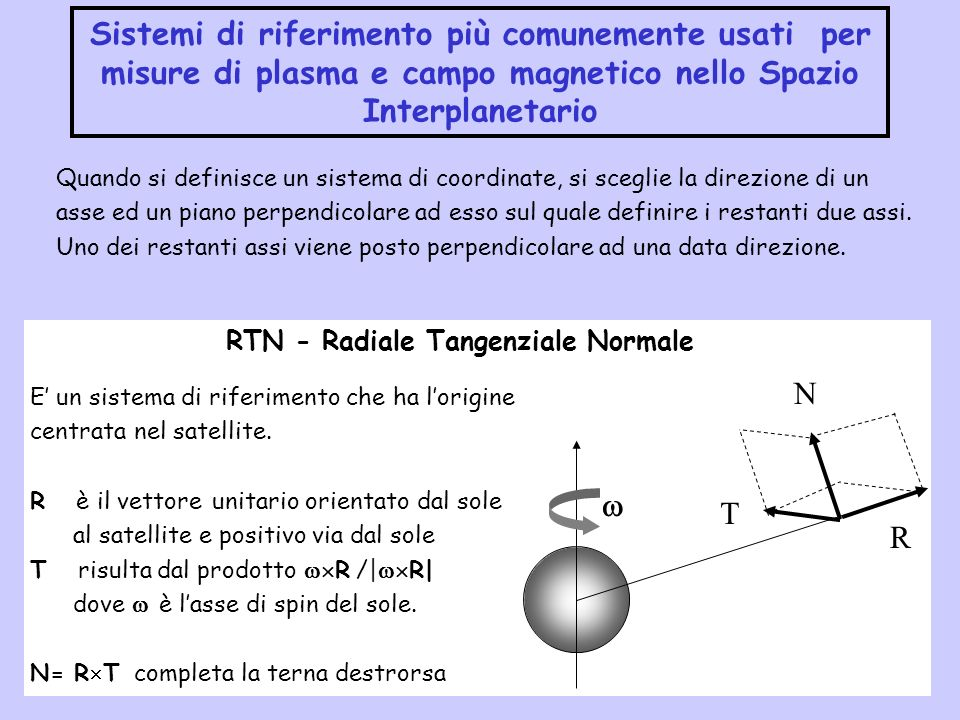 RTN - Radiale Tangenziale Normale