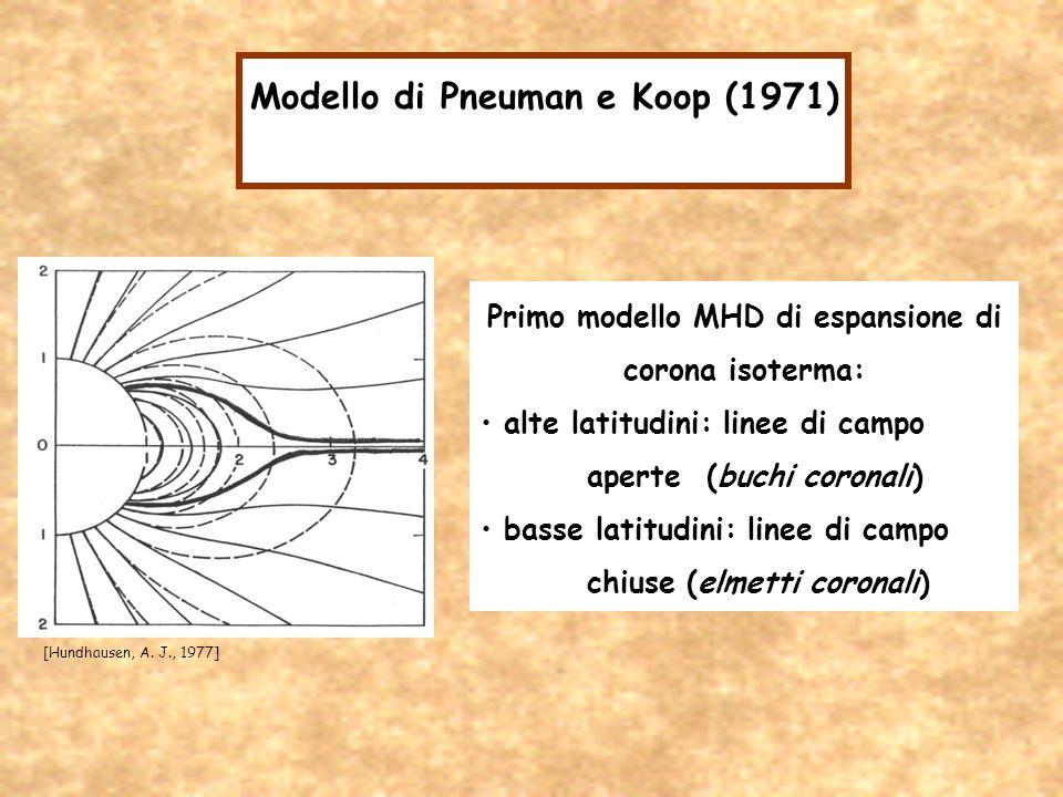Modello di Pneuman e Koop (1971)